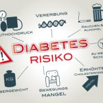 Diabetes und Cholesterin
